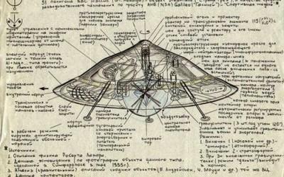 Disco voador de Tesla
